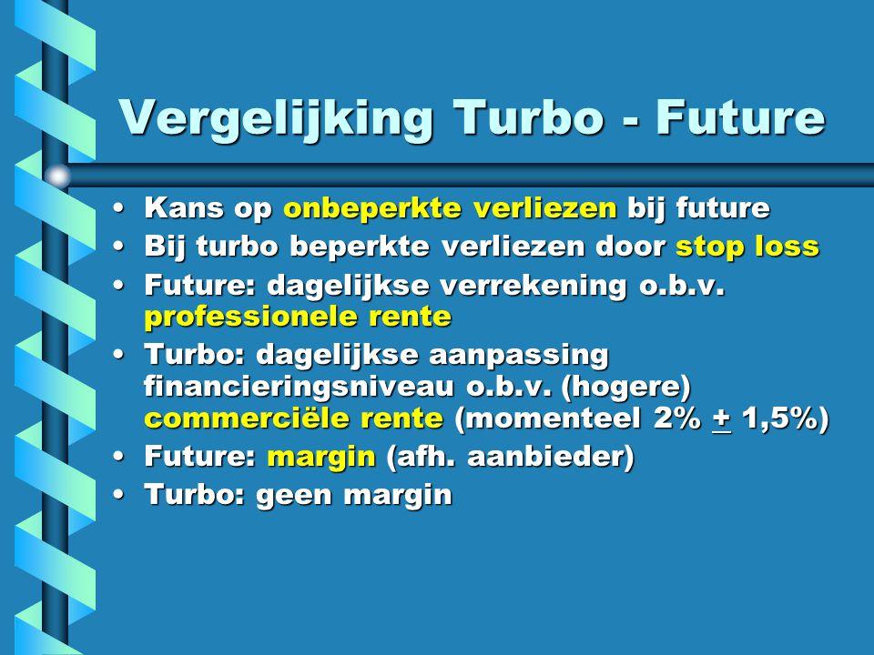 Aanbod Turbo's per type Aandelen167 (47%) Indices101(29%) Grondstoffen 34 (10%) Obligaties 33 (9%) Valuta 18 + (5%) Totaal353 (100%)