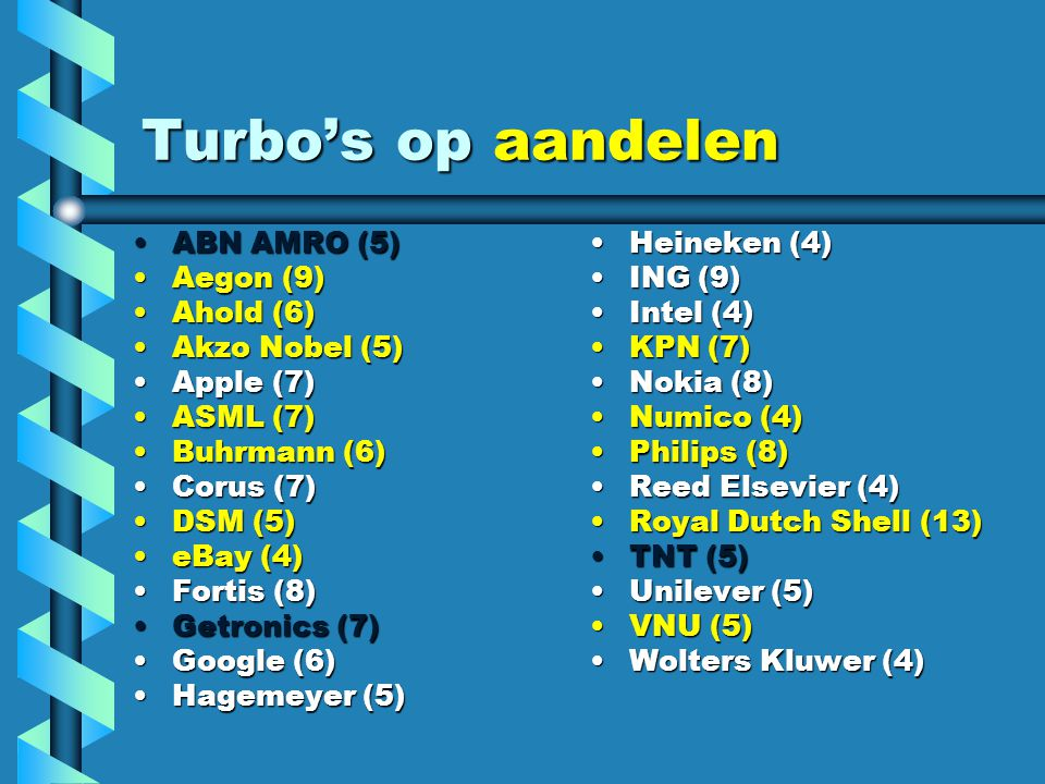 Turbo's op aandelen Heineken (4) ING (9) Intel (4) KPN (7) Nokia (8) Numico (4) Philips (8) Reed Elsevier (4) Royal Dutch Shell (13) TNT (5) Unilever