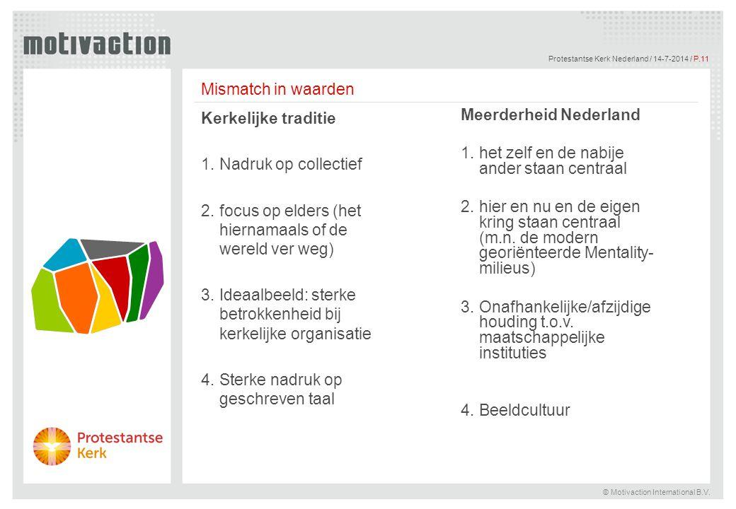 © Motivaction International B.V. Protestantse Kerk Nederland / 14-7-2014 / P.11 Mismatch in waarden Kerkelijke traditie 1.Nadruk op collectief 2.focus