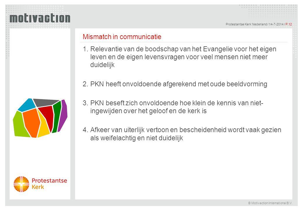 © Motivaction International B.V. Protestantse Kerk Nederland / 14-7-2014 / P.12 Mismatch in communicatie 1.Relevantie van de boodschap van het Evangel