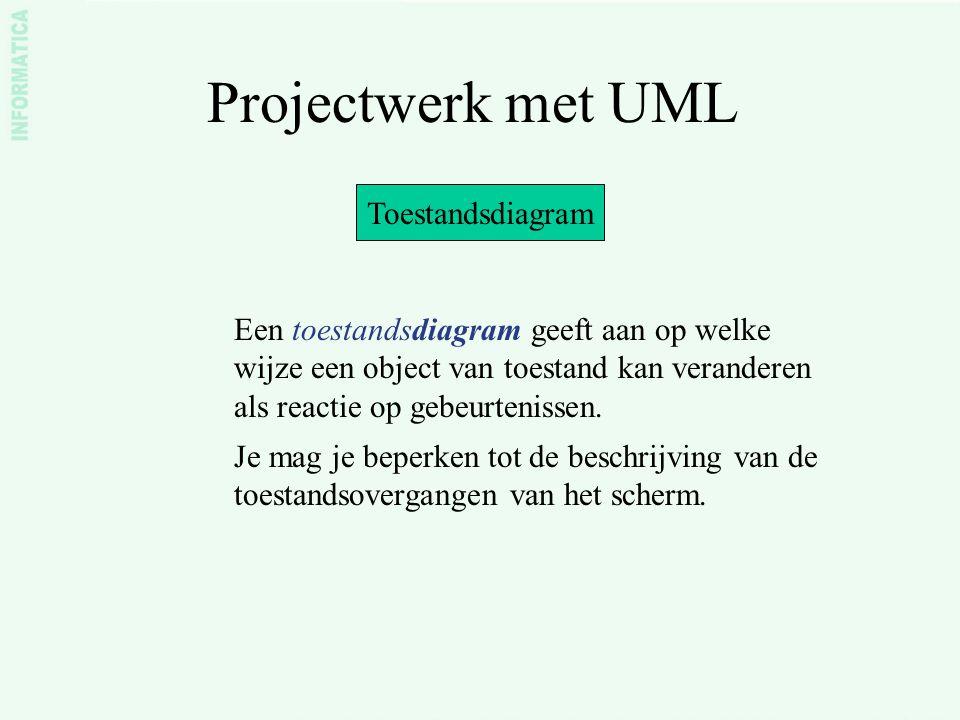Projectwerk met UML Toestandsdiagram Een toestandsdiagram geeft aan op welke wijze een object van toestand kan veranderen als reactie op gebeurtenisse