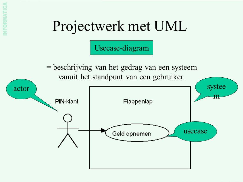 Projectwerk met UML Usecase-diagram = beschrijving van het gedrag van een systeem vanuit het standpunt van een gebruiker. actor systee m usecase
