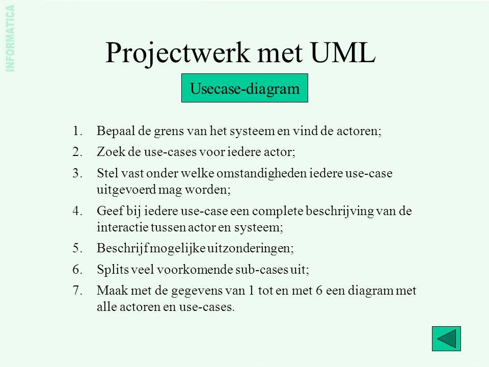 Projectwerk met UML 1.Bepaal de grens van het systeem en vind de actoren; 2.Zoek de use-cases voor iedere actor; 3.Stel vast onder welke omstandighede