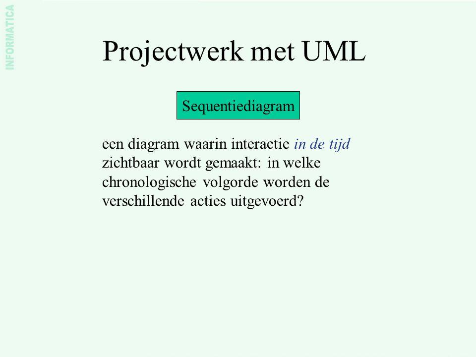 Projectwerk met UML Sequentiediagram een diagram waarin interactie in de tijd zichtbaar wordt gemaakt: in welke chronologische volgorde worden de vers