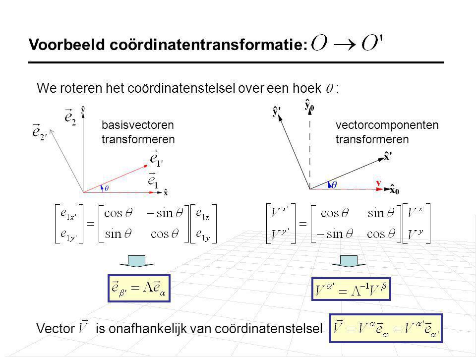Voorbeeld coördinatentransformatie: We roteren het coördinatenstelsel over een hoek  : Vector is onafhankelijk van coördinatenstelsel basisvectoren transformeren vectorcomponenten transformeren