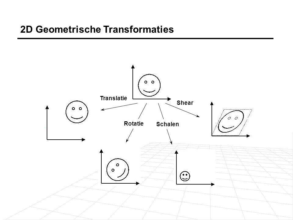 2D Geometrische Transformaties Translatie Rotatie Schalen Shear