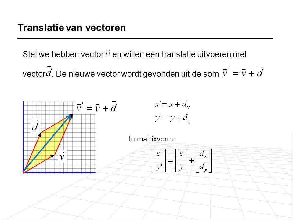 Translatie van vectoren Stel we hebben vector en willen een translatie uitvoeren met vector. De nieuwe vector wordt gevonden uit de som In matrixvorm: