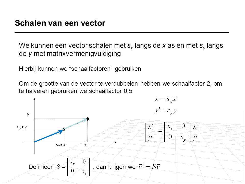"""Schalen van een vector We kunnen een vector schalen met s x langs de x as en met s y langs de y met matrixvermenigvuldiging Hierbij kunnen we """"schaalf"""