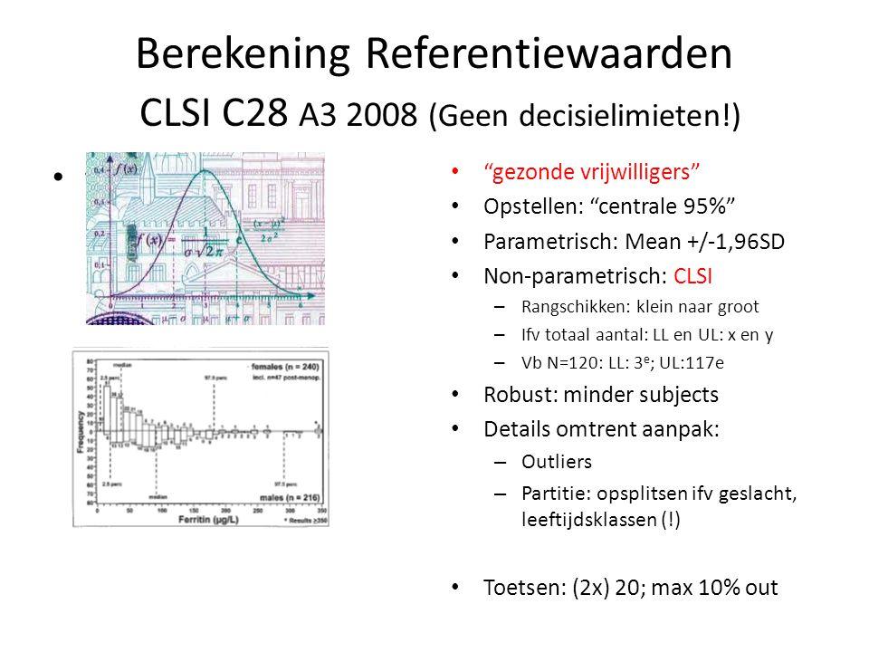 Berekening Referentiewaarden CLSI C28 A3 2008 (Geen decisielimieten!) figuur gezonde vrijwilligers Opstellen: centrale 95% Parametrisch: Mean +/-1,96SD Non-parametrisch: CLSI – Rangschikken: klein naar groot – Ifv totaal aantal: LL en UL: x en y – Vb N=120: LL: 3 e ; UL:117e Robust: minder subjects Details omtrent aanpak: – Outliers – Partitie: opsplitsen ifv geslacht, leeftijdsklassen (!) Toetsen: (2x) 20; max 10% out