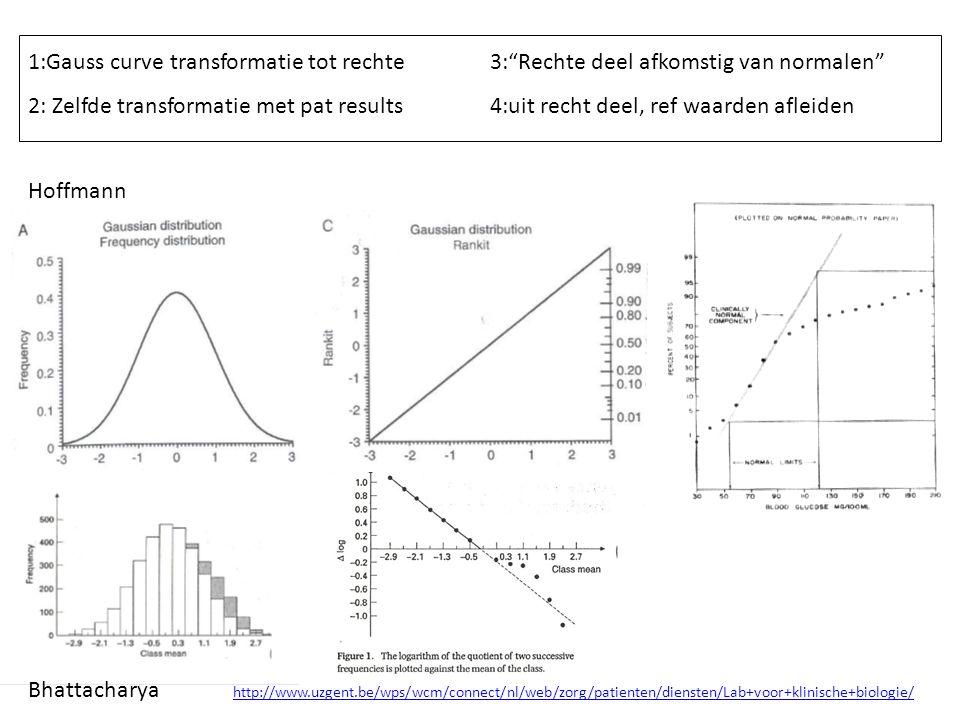 1:Gauss curve transformatie tot rechte 2: Zelfde transformatie met pat results 3: Rechte deel afkomstig van normalen 4:uit recht deel, ref waarden afleiden Hoffmann Bhattacharya http://www.uzgent.be/wps/wcm/connect/nl/web/zorg/patienten/diensten/Lab+voor+klinische+biologie/