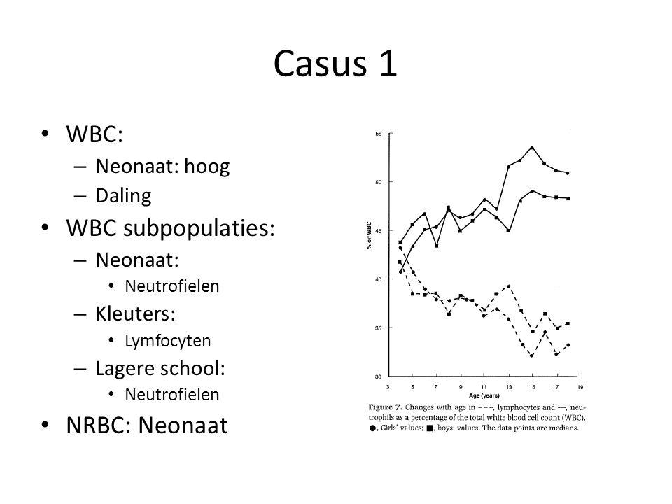 Casus 1 WBC: – Neonaat: hoog – Daling WBC subpopulaties: – Neonaat: Neutrofielen – Kleuters: Lymfocyten – Lagere school: Neutrofielen NRBC: Neonaat