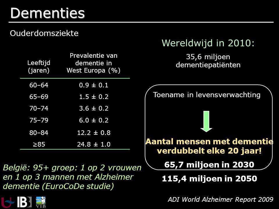 Dementies Leeftijd (jaren) Prevalentie van dementie in West Europa (%) 60–640.9 ± 0.1 65–691.5 ± 0.2 70–743.6 ± 0.2 75–796.0 ± 0.2 80–8412.2 ± 0.8 ≥85