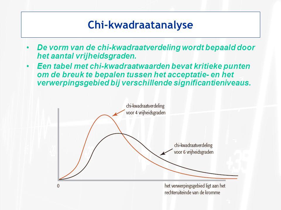 Chi-kwadraatanalyse De vorm van de chi-kwadraatverdeling wordt bepaald door het aantal vrijheidsgraden. Een tabel met chi-kwadraatwaarden bevat kritie