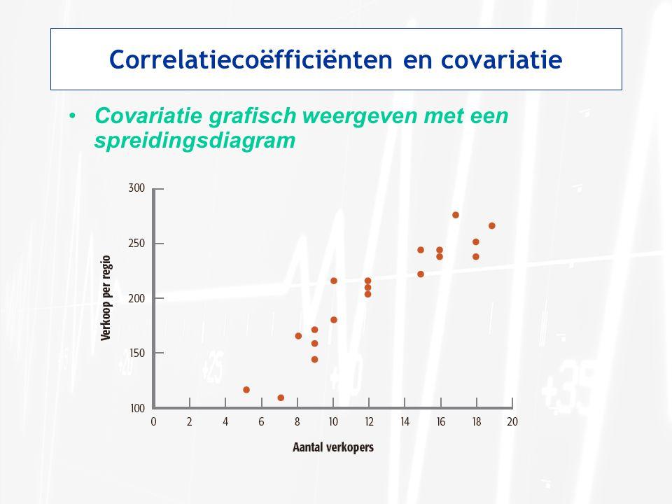 Correlatiecoëfficiënten en covariatie Covariatie grafisch weergeven met een spreidingsdiagram