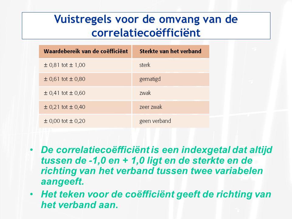 Vuistregels voor de omvang van de correlatiecoëfficiënt De correlatiecoëfficiënt is een indexgetal dat altijd tussen de -1,0 en + 1,0 ligt en de sterkte en de richting van het verband tussen twee variabelen aangeeft.