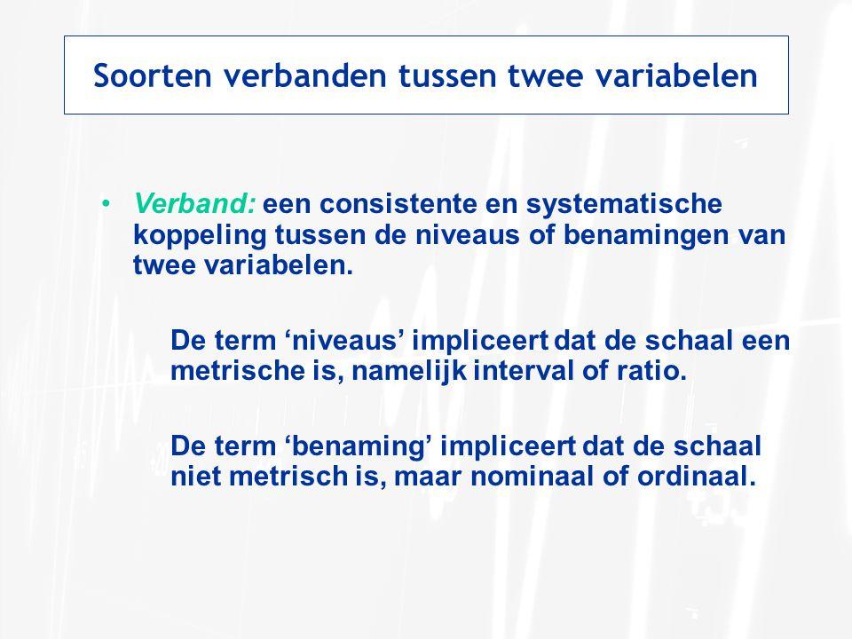 Soorten verbanden tussen twee variabelen Verband: een consistente en systematische koppeling tussen de niveaus of benamingen van twee variabelen. De t