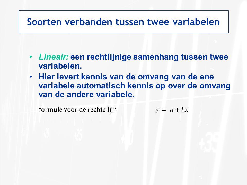 Soorten verbanden tussen twee variabelen Lineair: een rechtlijnige samenhang tussen twee variabelen. Hier levert kennis van de omvang van de ene varia