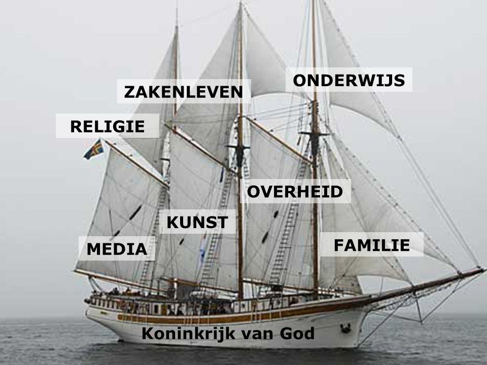 MEDIA KUNST OVERHEID FAMILIE ONDERWIJS ZAKENLEVEN RELIGIE Koninkrijk van God