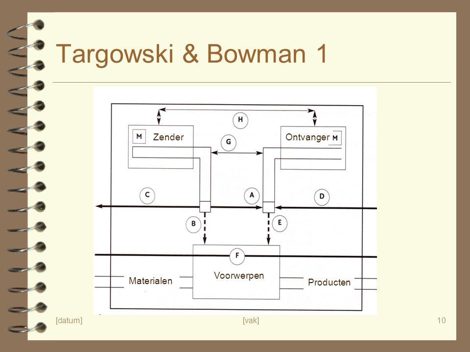 [datum][vak]10 Targowski & Bowman 1 ZenderOntvanger Materialen Producten Voorwerpen