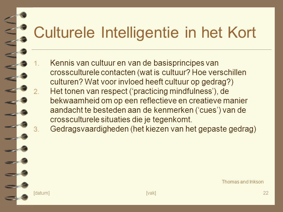 [datum][vak]22 Culturele Intelligentie in het Kort 1.