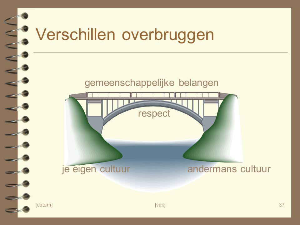 [datum][vak]37 je eigen cultuurandermans cultuur respect gemeenschappelijke belangen Verschillen overbruggen