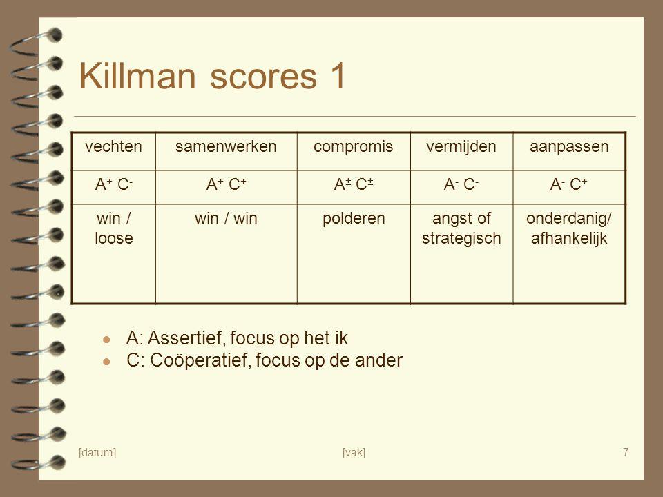 [datum][vak]7 Killman scores 1 vechtensamenwerkencompromisvermijdenaanpassen A + C - A + C + A ± C ± A - C - A - C + win / loose win / winpolderenangst of strategisch onderdanig/ afhankelijk ● A: Assertief, focus op het ik ● C: Coöperatief, focus op de ander