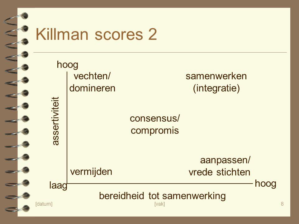 [datum][vak]8 Killman scores 2 assertiviteit bereidheid tot samenwerking laag hoog vermijden aanpassen/ vrede stichten vechten/ domineren samenwerken (integratie) consensus/ compromis