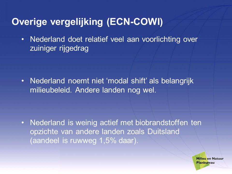 Overige vergelijking (ECN-COWI) Nederland doet relatief veel aan voorlichting over zuiniger rijgedrag Nederland noemt niet 'modal shift' als belangrijk milieubeleid.