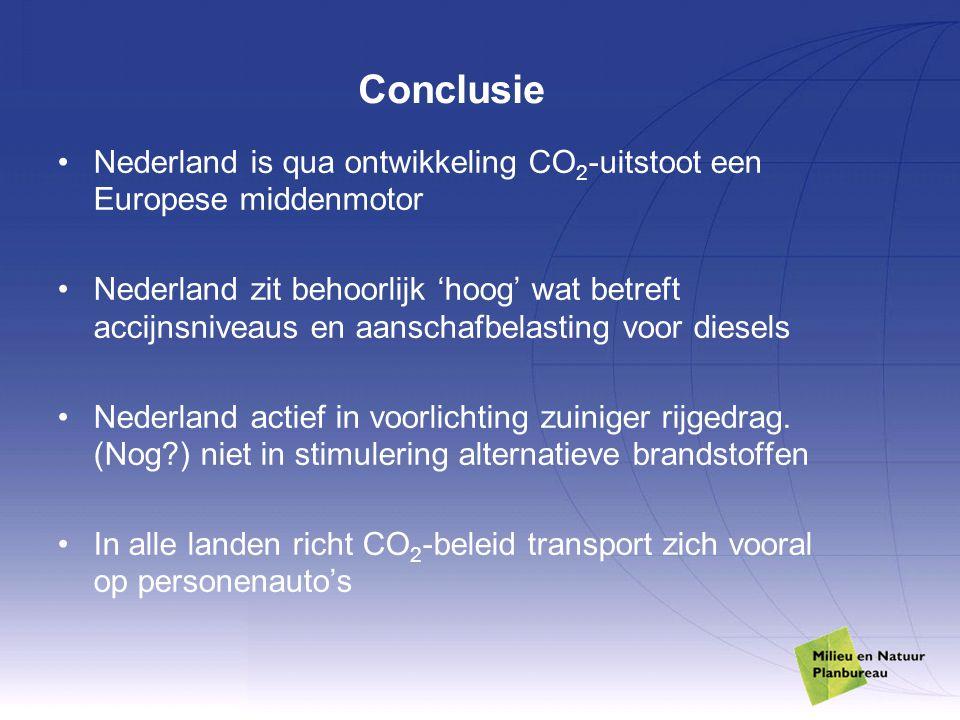 Conclusie Nederland is qua ontwikkeling CO 2 -uitstoot een Europese middenmotor Nederland zit behoorlijk 'hoog' wat betreft accijnsniveaus en aanschafbelasting voor diesels Nederland actief in voorlichting zuiniger rijgedrag.