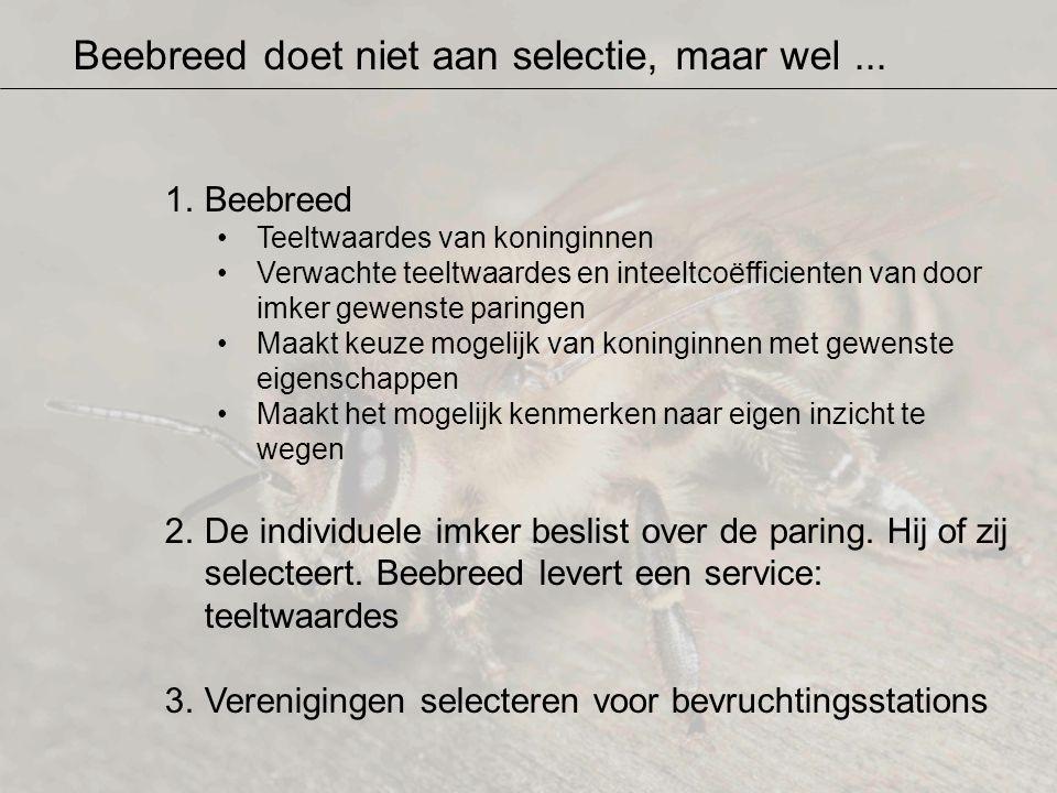 Beebreed doet niet aan selectie, maar wel... 1.Beebreed Teeltwaardes van koninginnen Verwachte teeltwaardes en inteeltcoëfficienten van door imker gew