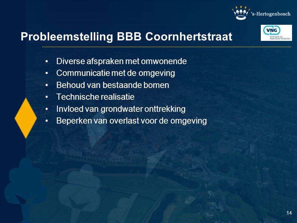 14 Probleemstelling BBB Coornhertstraat Diverse afspraken met omwonende Communicatie met de omgeving Behoud van bestaande bomen Technische realisatie