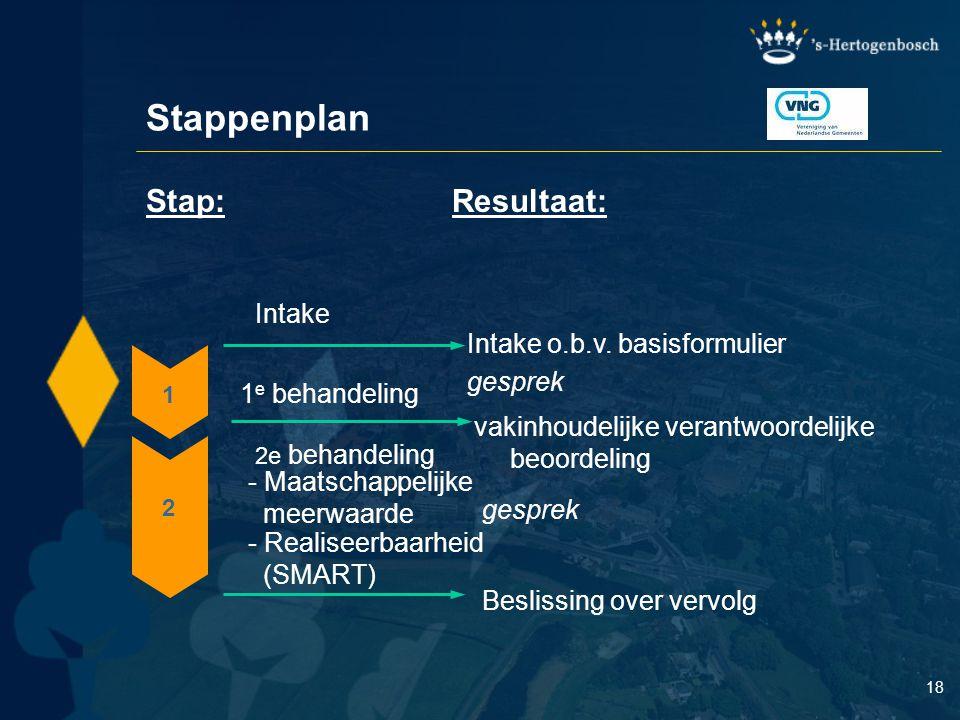 18 Stappenplan Stap: Resultaat: Intake 1 e behandeling - Maatschappelijke meerwaarde - Realiseerbaarheid (SMART) Intake o.b.v. basisformulier vakinhou