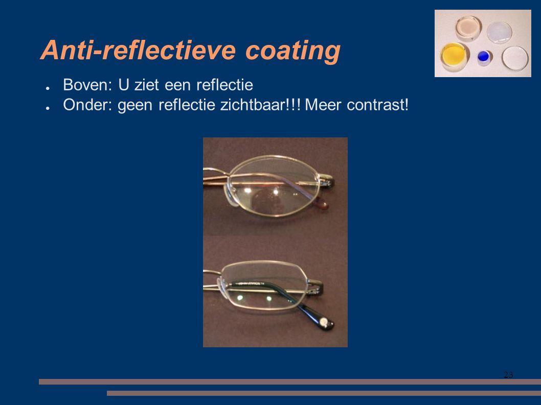 23 Anti-reflectieve coating ● Boven: U ziet een reflectie ● Onder: geen reflectie zichtbaar!!.