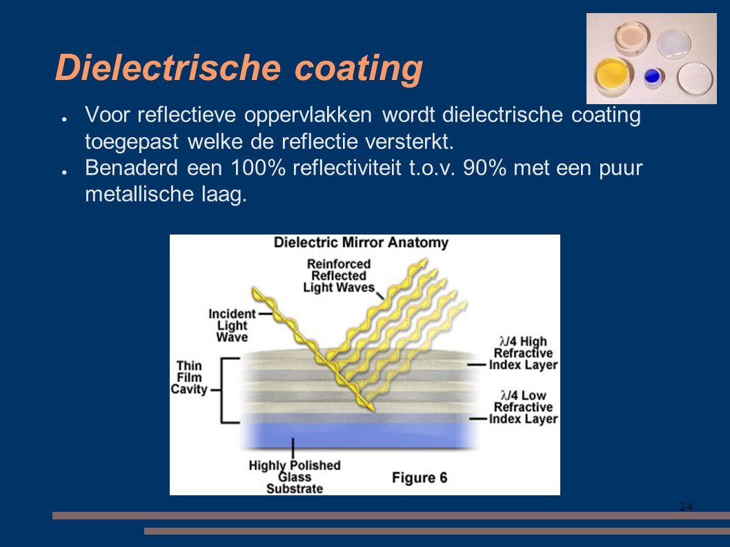 24 Dielectrische coating ● Voor reflectieve oppervlakken wordt dielectrische coating toegepast welke de reflectie versterkt.