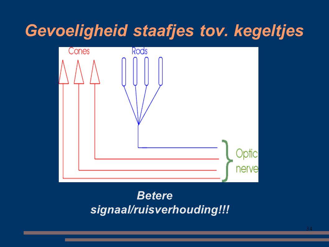 34 Gevoeligheid staafjes tov. kegeltjes Betere signaal/ruisverhouding!!!