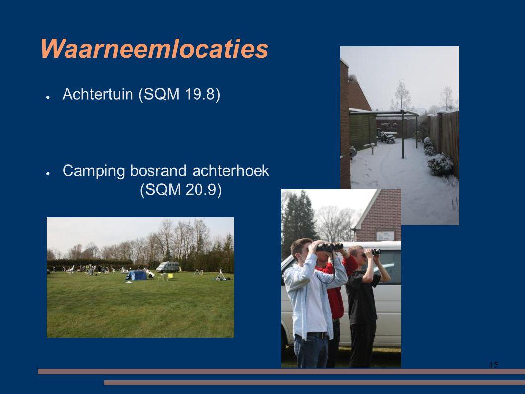 45 Waarneemlocaties ● Achtertuin (SQM 19.8) ● Camping bosrand achterhoek (SQM 20.9)
