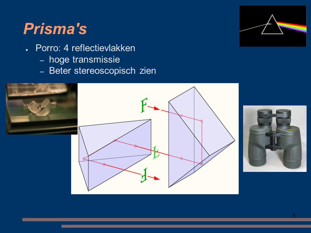 8 Prisma s ● Porro: 4 reflectievlakken – hoge transmissie – Beter stereoscopisch zien