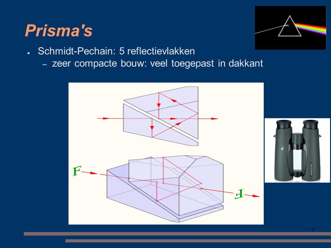 9 Prisma s ● Schmidt-Pechain: 5 reflectievlakken – zeer compacte bouw: veel toegepast in dakkant