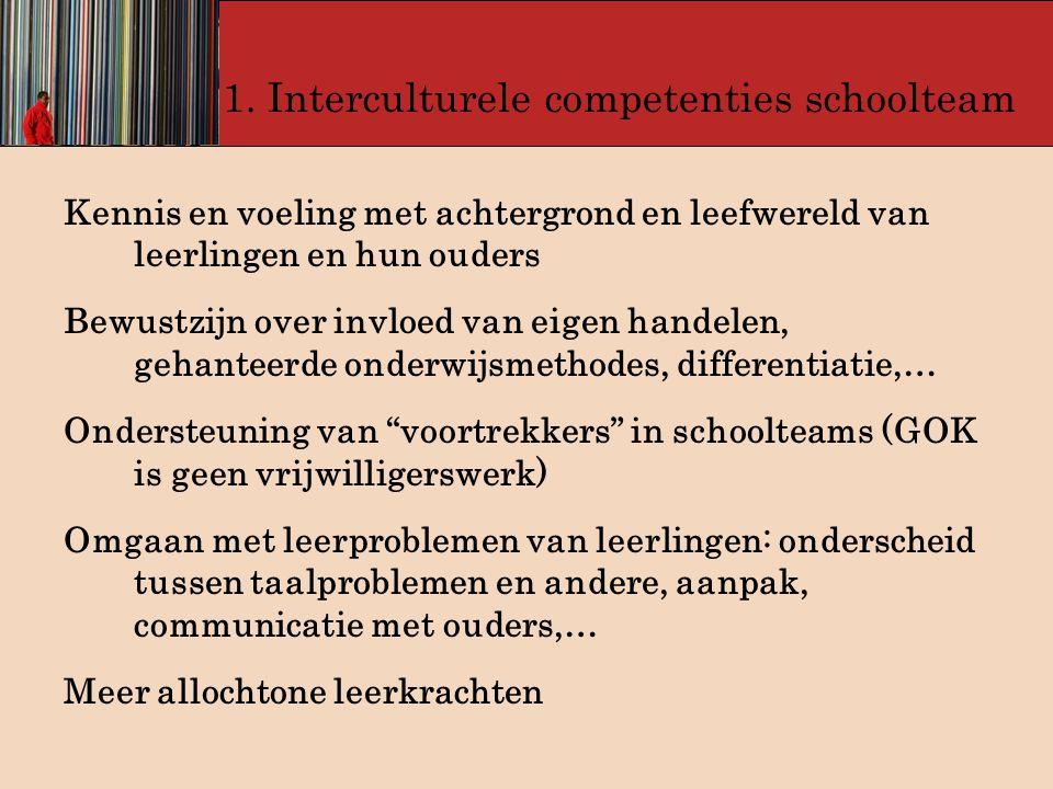1. Interculturele competenties schoolteam Kennis en voeling met achtergrond en leefwereld van leerlingen en hun ouders Bewustzijn over invloed van eig