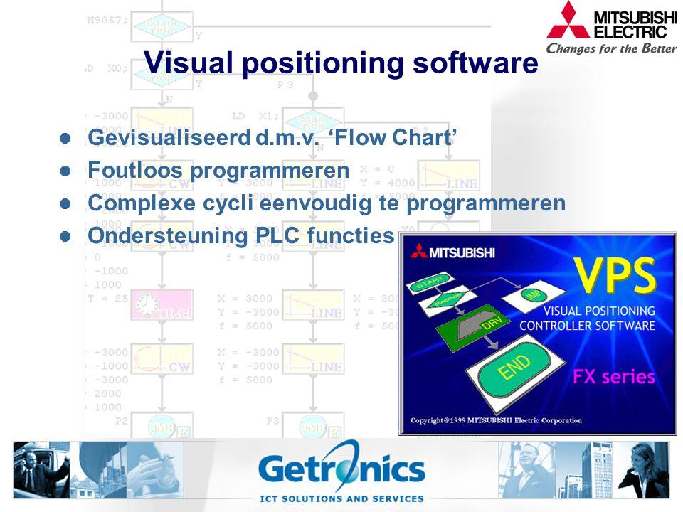 Visual positioning software Gevisualiseerd d.m.v. 'Flow Chart' Foutloos programmeren Complexe cycli eenvoudig te programmeren Ondersteuning PLC functi