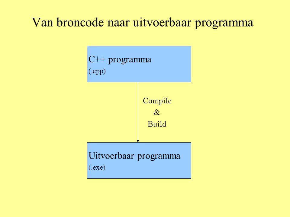 Van broncode naar uitvoerbaar programma C++ programma (.cpp) Uitvoerbaar programma (.exe) Compile & Build