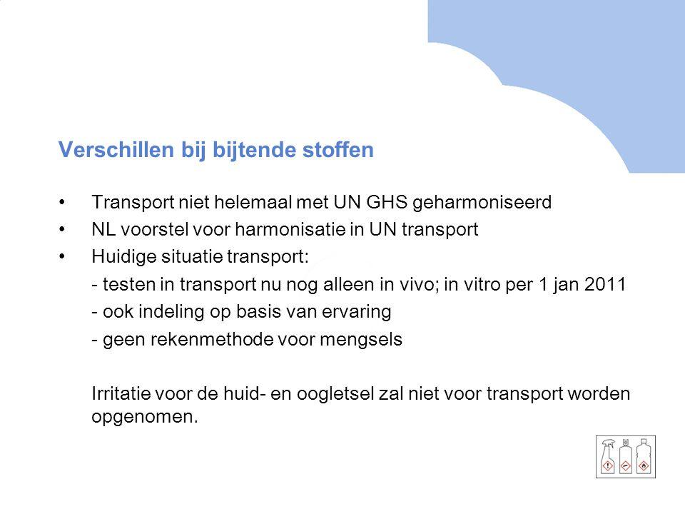 Verschillen bij bijtende stoffen Transport niet helemaal met UN GHS geharmoniseerd NL voorstel voor harmonisatie in UN transport Huidige situatie tran