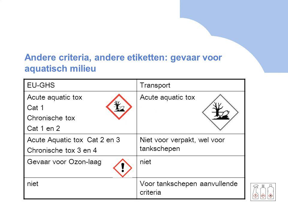 Andere criteria, andere etiketten: gevaar voor aquatisch milieu EU-GHSTransport Acute aquatic tox Cat 1 Chronische tox Cat 1 en 2 Acute aquatic tox Ac