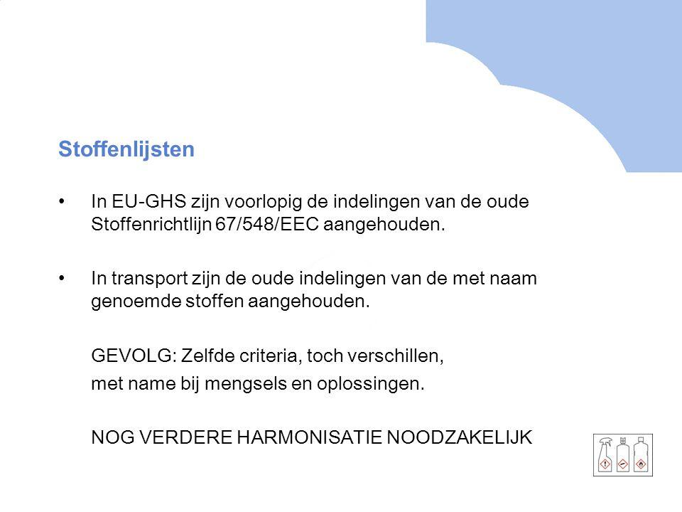 Stoffenlijsten In EU-GHS zijn voorlopig de indelingen van de oude Stoffenrichtlijn 67/548/EEC aangehouden. In transport zijn de oude indelingen van de