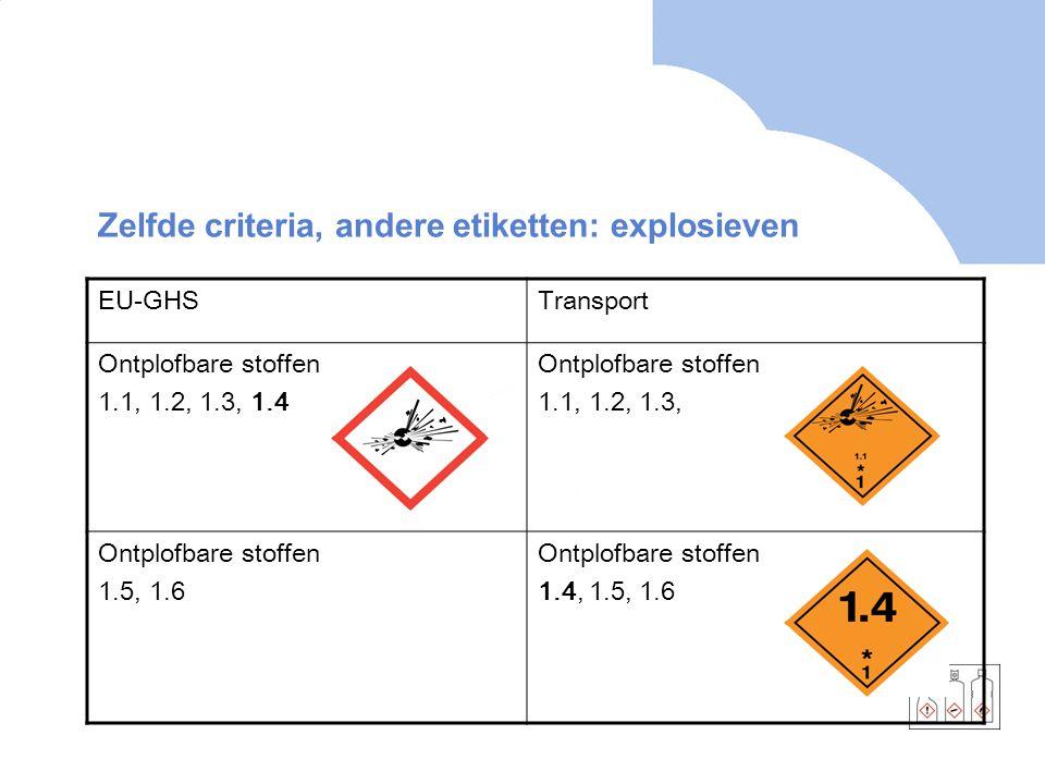 Zelfde criteria, andere etiketten : gassen EU-GHSTransport Gassen Ontvlambaar Cat 1 Gassen Ontvlambaar 2.1 Ontvlambaar Cat 2 Niet toxisch Gas Niet ontvlambaar, niet toxisch 2.2 gas Oxiderend gasOxiderend (sub-risk) gas Toxisch gas