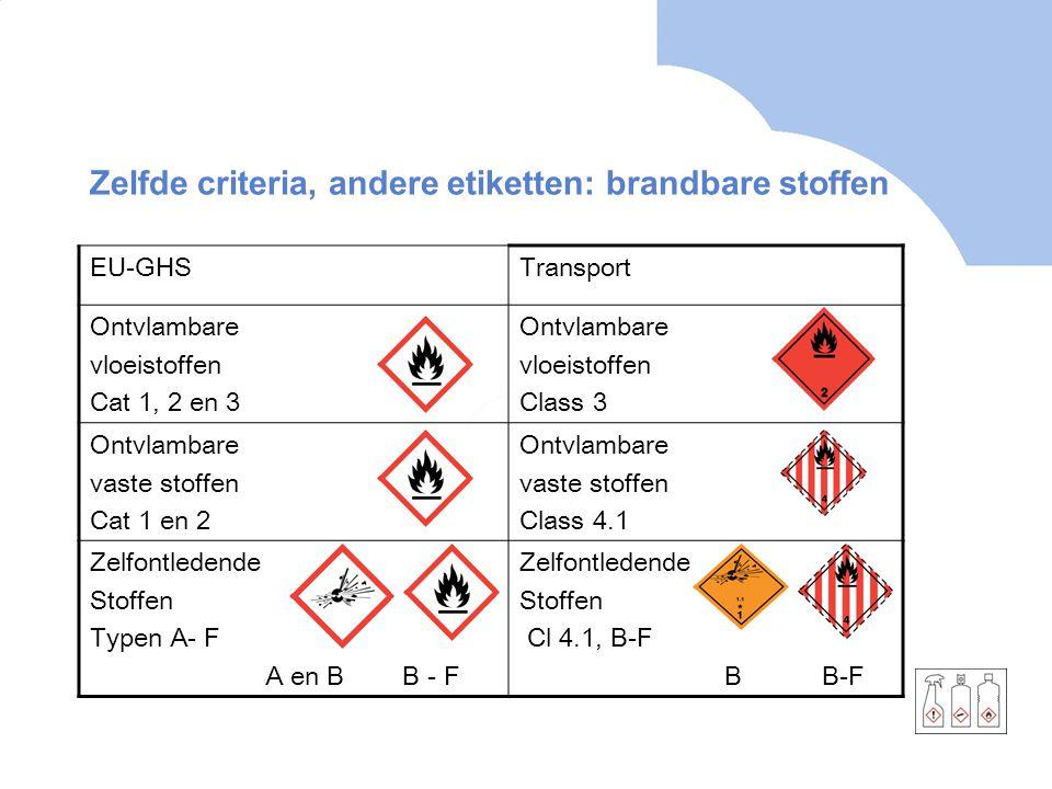 Zelfde criteria, andere etiketten: brandbare stoffen EU-GHSTransport Ontvlambare vloeistoffen Cat 1, 2 en 3 Ontvlambare vloeistoffen Class 3 Ontvlamba