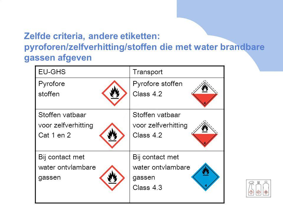 Zelfde criteria, andere etiketten EU-GHSTransport Oxiderende stoffen Cat 1,2 en 3 Oxiderende stoffen Organische Peroxiden A-G A, B B -F Organische Peroxiden B*-F * Expl etiket