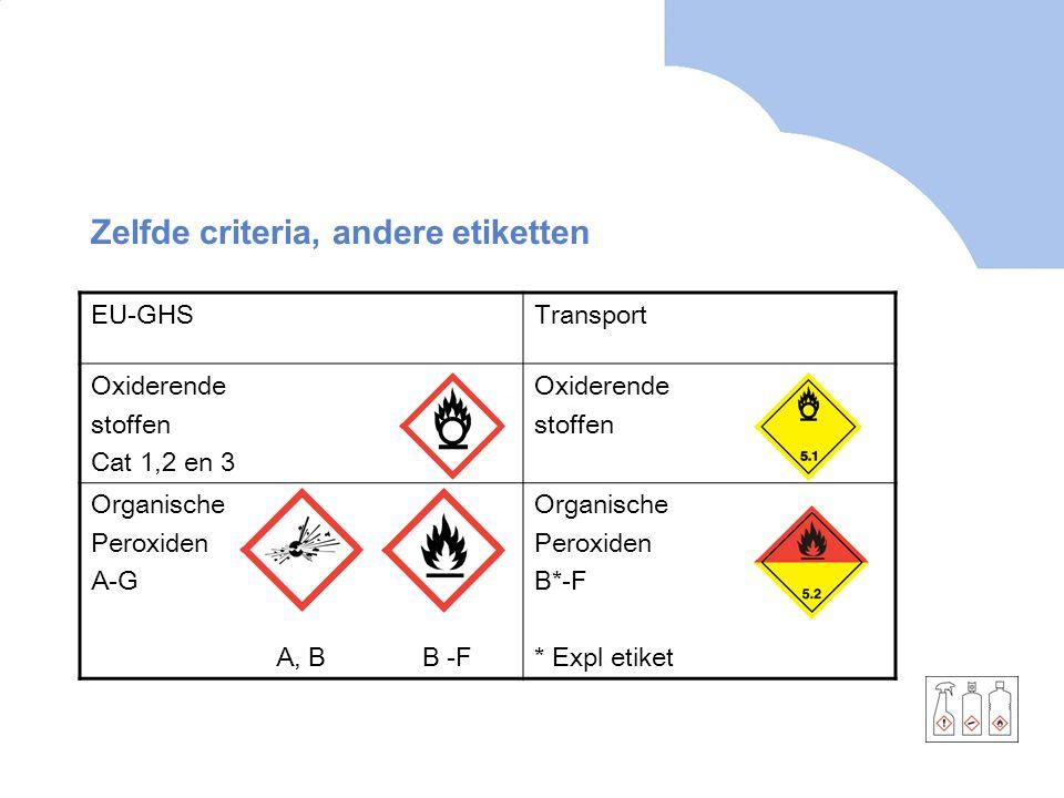 Zelfde criteria, andere etiketten EU-GHSTransport Oxiderende stoffen Cat 1,2 en 3 Oxiderende stoffen Organische Peroxiden A-G A, B B -F Organische Per