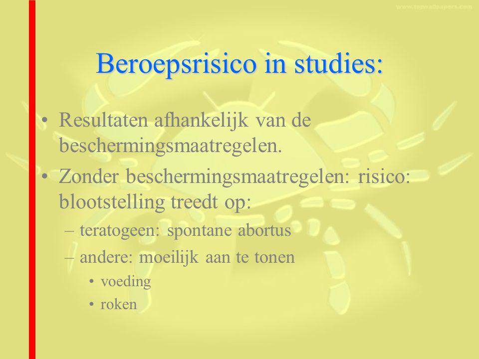 Beroepsrisico in studies: Resultaten afhankelijk van de beschermingsmaatregelen.
