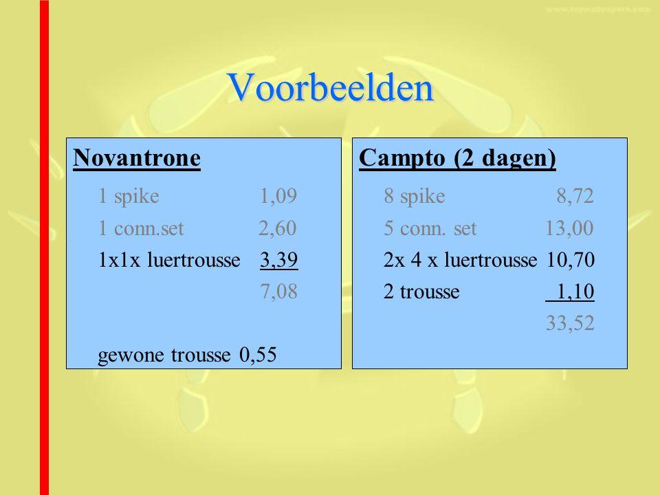 Voorbeelden Novantrone 1 spike 1,09 1 conn.set 2,60 1x1x luertrousse 3,39 7,08 gewone trousse 0,55 Campto (2 dagen) 8 spike 8,72 5 conn.